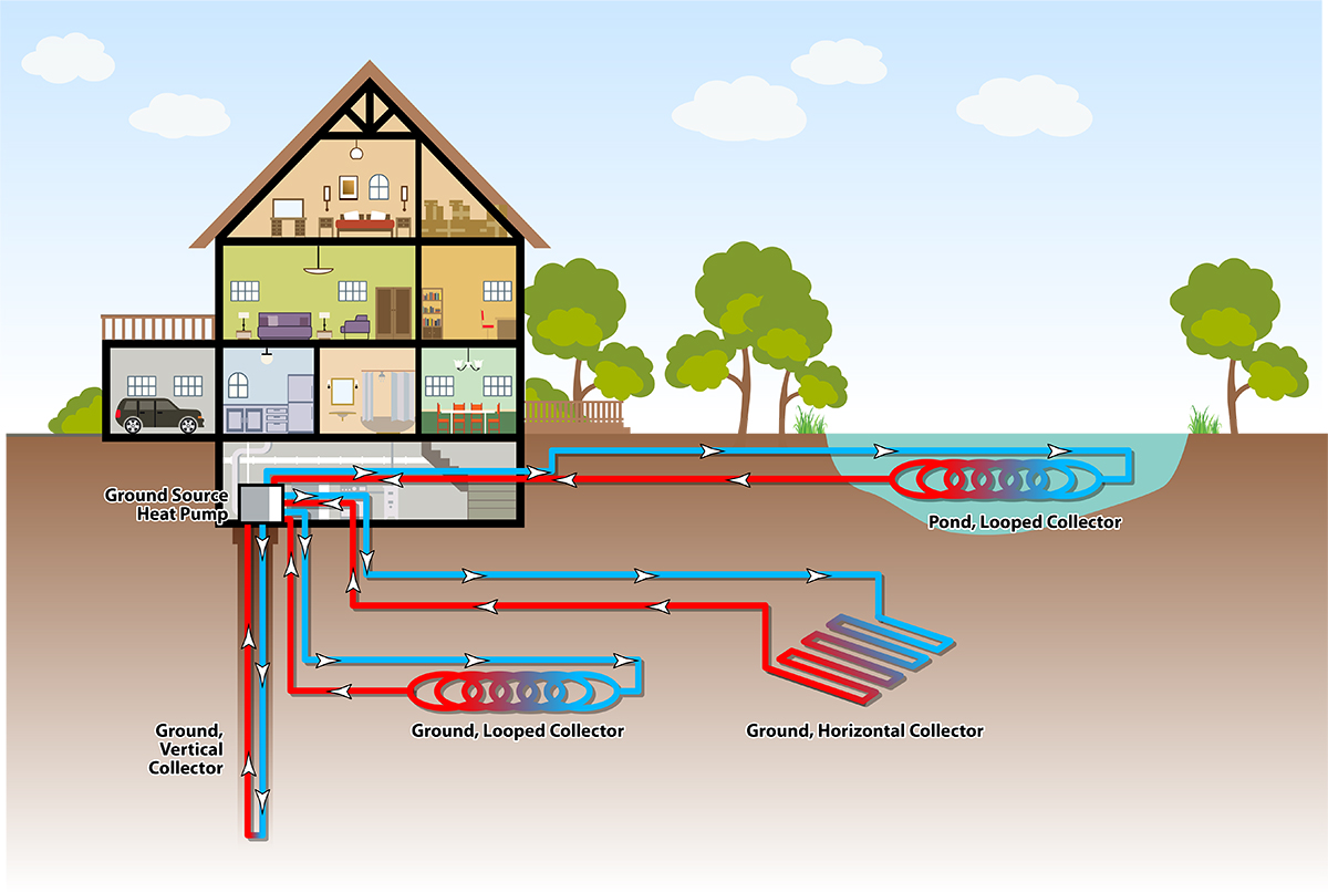 Best heat source for house almost all heat pumps use for Best heating source for home